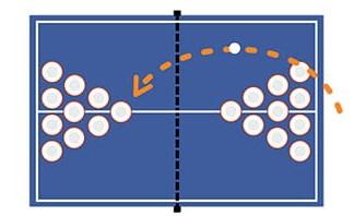 Startaufstellung eines Bierpong Spiels